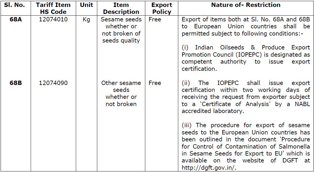 Procedure for export of sesame seeds to the European Union countries